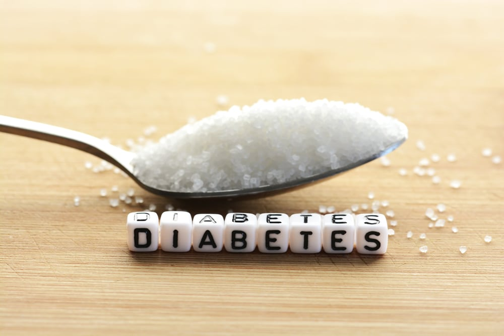 Do You Have Diabetes? Symptoms and Risk Factors to Watch For
